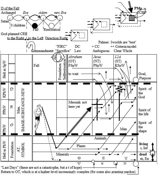 Drago Karol Golli Figure 7 Branching to Goal optimal trajectory developed out Principle